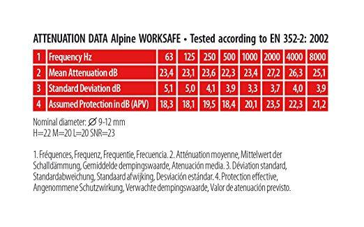 Weerhandig_Alpine_Worksafe_3
