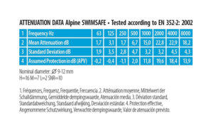 weerhandig-Alpine-SwimSafe-4